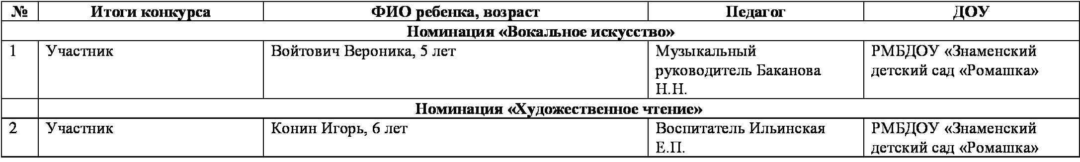 Документ-Microsoft-Office-Word-копия