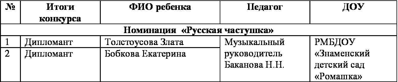 Документ-Microsoft-Office-Word (1)