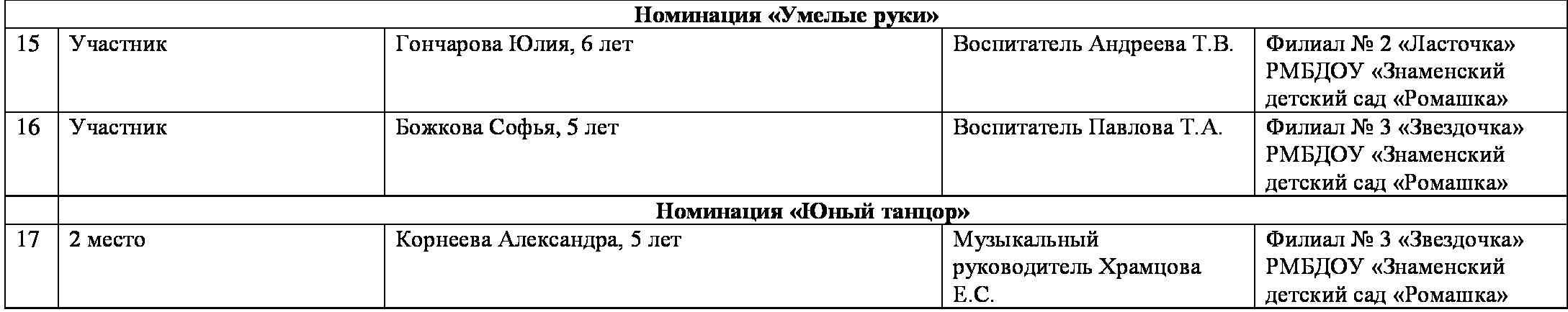 440e1b75ff7b6e3882a841d7a38f7294-1